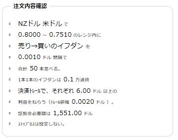 NZドル米ドル0.75-0.80
