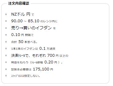 NZドル円85-90