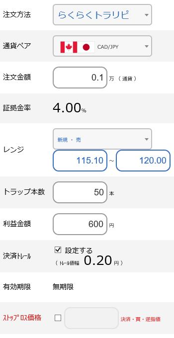 加ドル円売り115円~120円