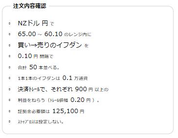 NZドル円60-65