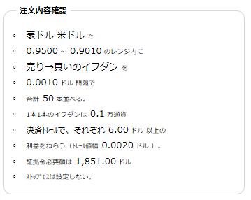 豪ドル米ドル0.90-0.95