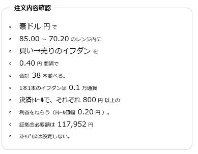 豪ドル円買い70~85
