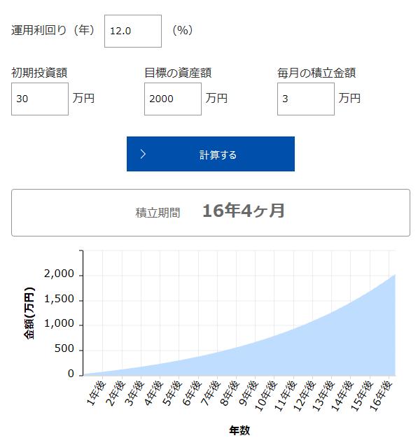 元手30万円ボーナスなし