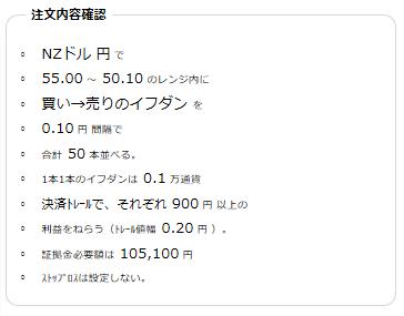 NZドル円50-55