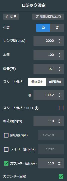 ユーロ/円売り130-150