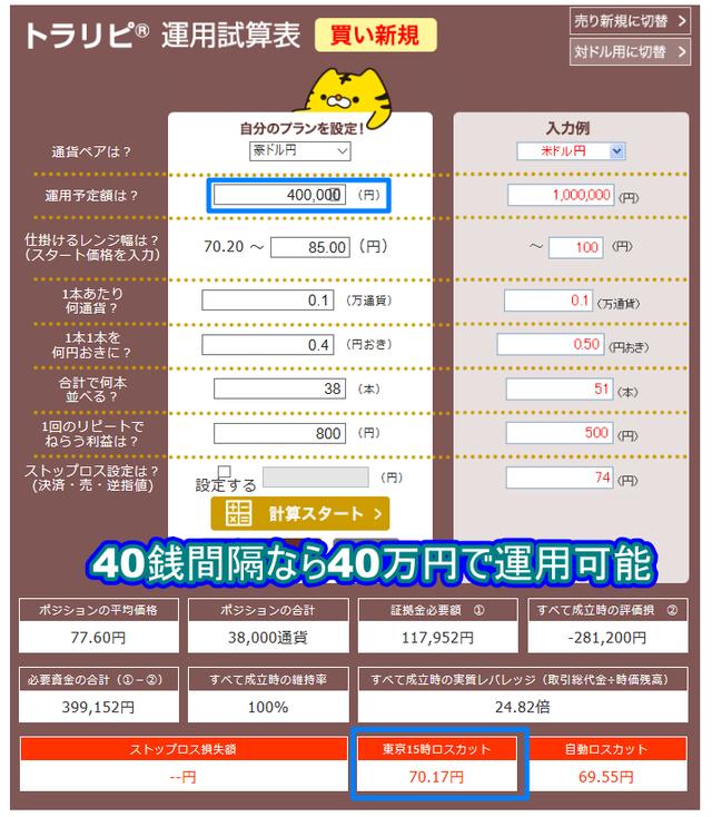 豪ドル円_40銭間隔