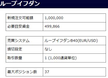 FX自動売買の実績を比較-ループイフダンユーロ米ドル