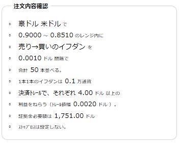 豪ドル米ドル売り085~0.90
