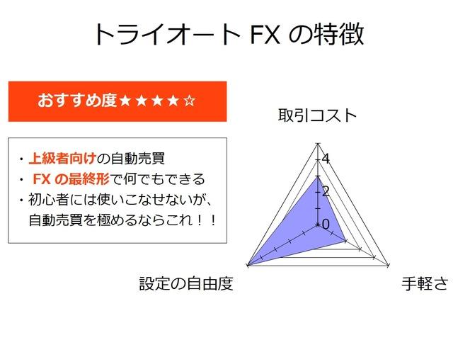 トライオートFXの特徴