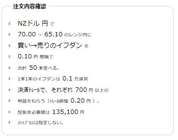 NZドル円買い50円~55円