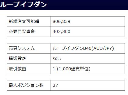 ループイフダン豪ドル円