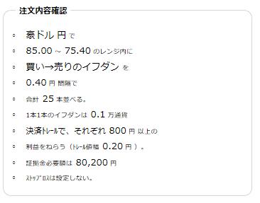 豪ドル円買い75円~85円