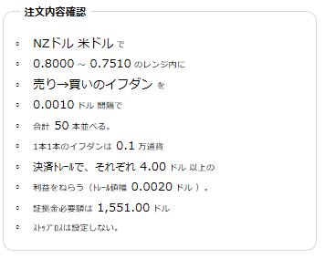 NZドル米ドル売り0.75ドル~0.80ドル
