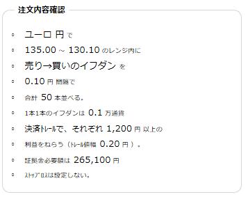 ユーロ円130-135