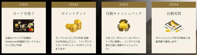 【比較】インヴァストゴールドカード-利用手順