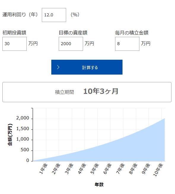 元手30万円ボーナスあり