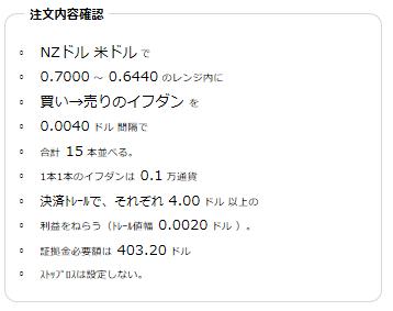 NZドル米ドル買い0.64ドル~0.70ドル