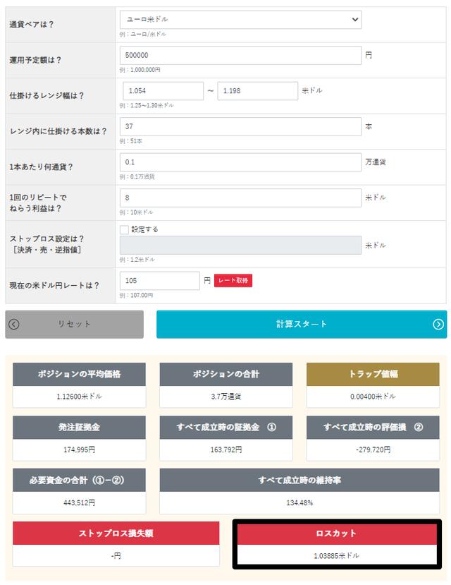 トラリピ運用試算表-トライオートFX