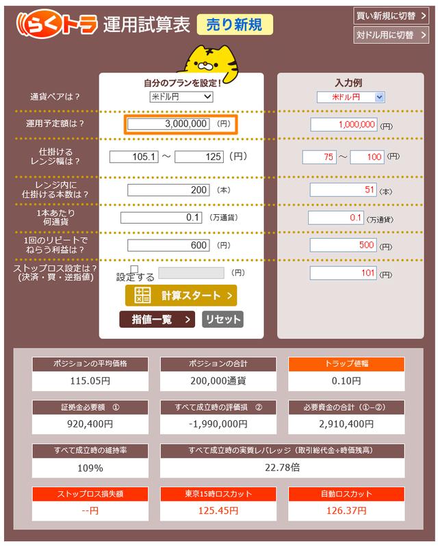 らくトラ運用試算表_米ドル円_売り