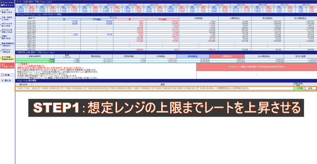 【トラリピ】複数通貨ペアのリスク管理①-上昇
