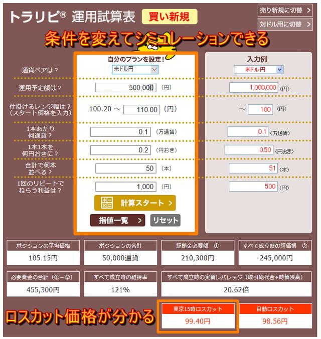 トラリピ運用試算表