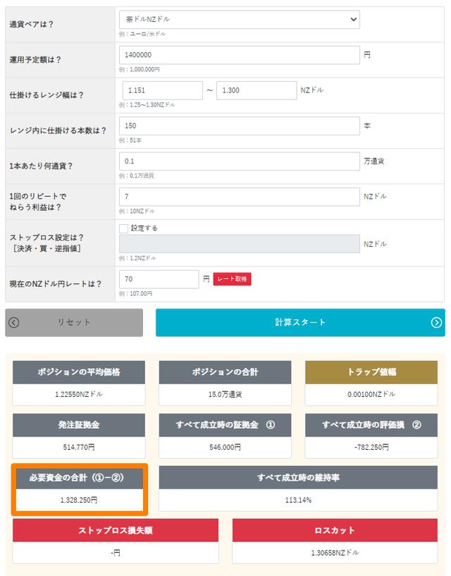 トラリピ運用試算表-豪ドル/NZドル-売り