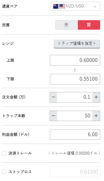NZドル米ドル買い0.55ドル~0.60ドル
