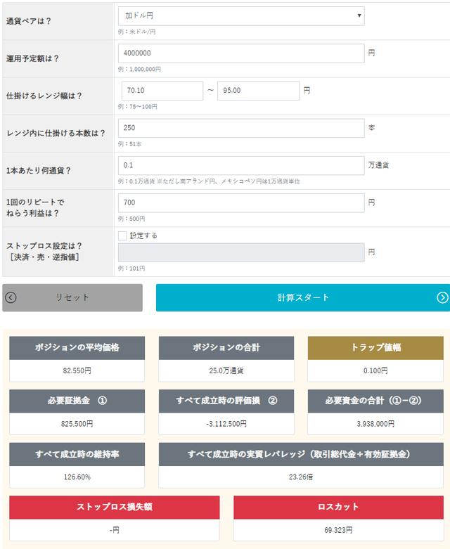 トラリピ運用試算表-加ドル円買い