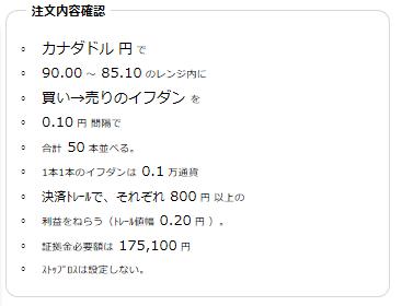 加ドル円買い85円~90円