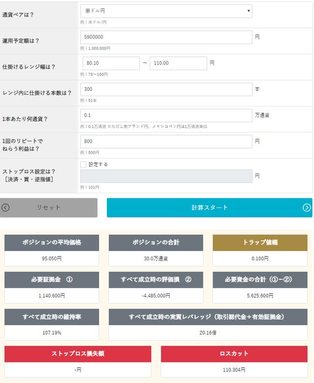 トラリピ運用試算表-豪ドル円売り
