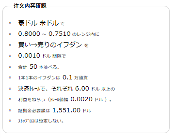 豪ドル米ドル0.75-0.80