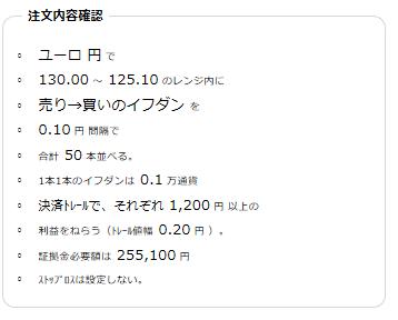 ユーロ円125-130