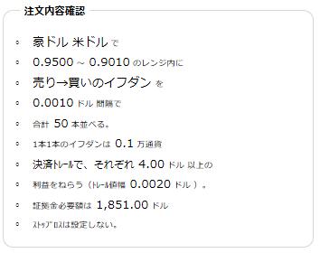 豪ドル米ドル売り090~0.95