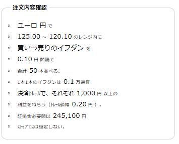 ユーロ円120-125