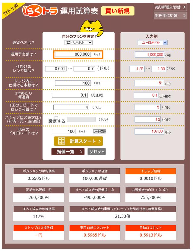 らくトラ運用試算表_NZドル米ドル_買い