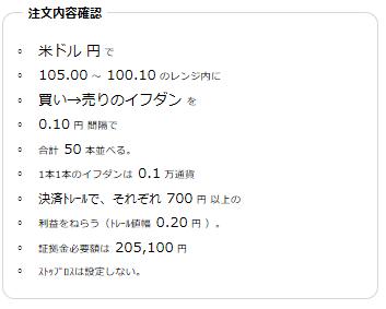 米ドル円買い100円~105円