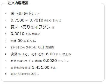 豪ドル米ドル0.70-0.75