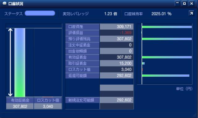 ガチンコバトル30万円口座