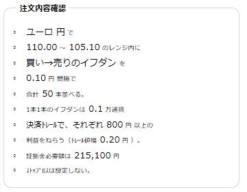 ユーロ円買い105円~110円