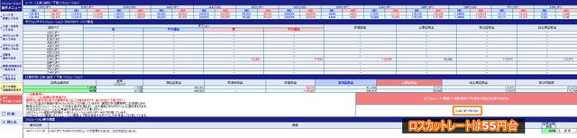 加ドル/円のロスカットレート20200411