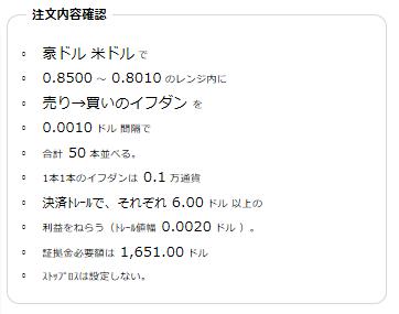 豪ドル米ドル0.80-0.85