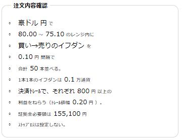 豪ドル円買い75円~80円