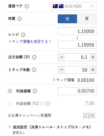 豪ドルNZドル売り_1.15-1.20B
