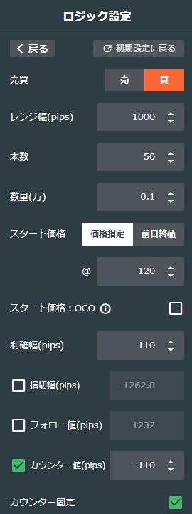 ユーロ/円買い110-120