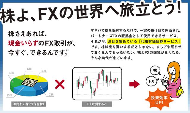 代用有価証券サービス図