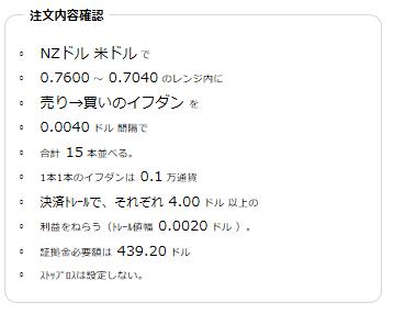 NZドル米ドル売り0.70ドル~0.76ドル