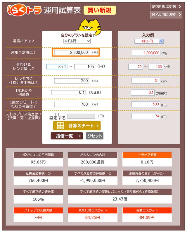 らくトラ運用試算表_米ドル円_買い