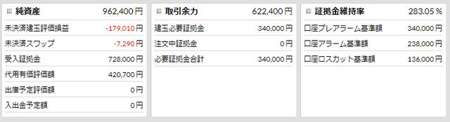 優待FX_連続予約