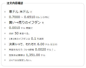 豪ドル米ドル0.65-0.70