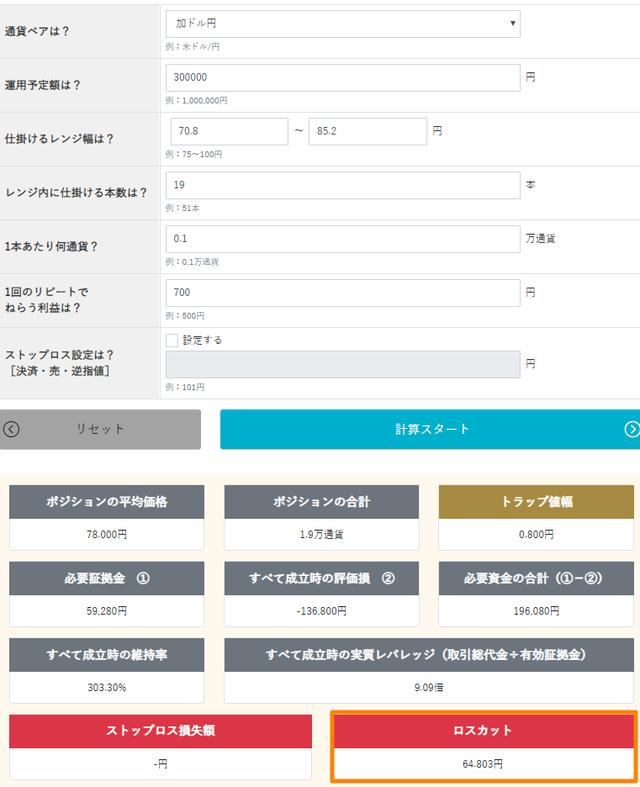 トラリピ運用試算表加ドル円買い_変則